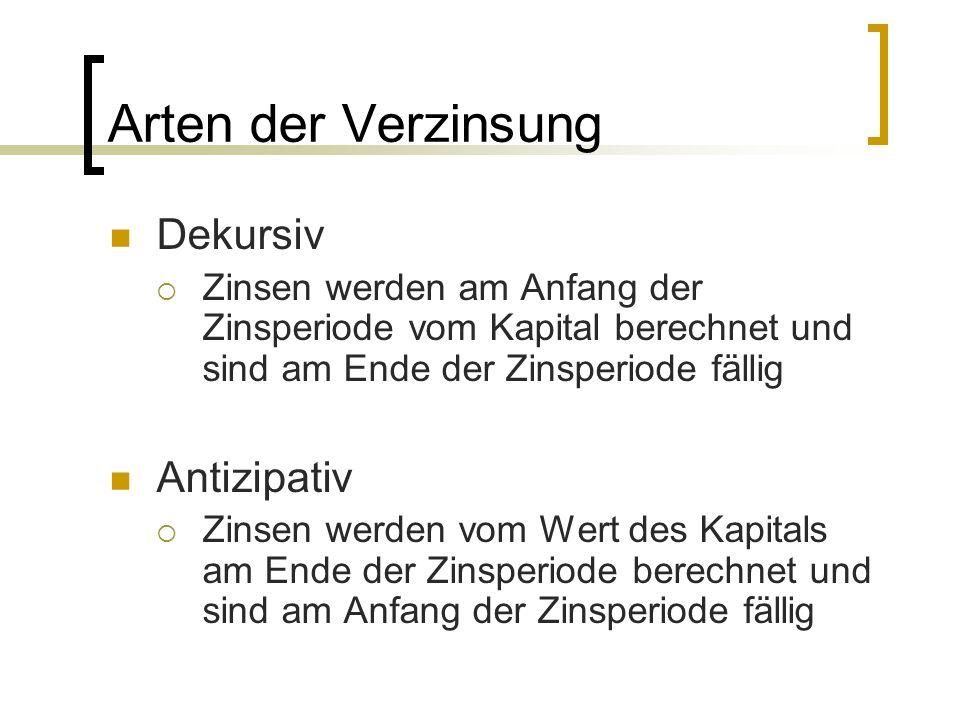 Variablenübersicht K 0 … Kapital am Anfang der Laufzeit K n … Kapital nach n-Jahren n … Laufzeit i/d … Zinssatz (dekursiv/antizipativ) r … Aufzinsungsfaktor v … Abzinsungsfaktor m … Anzahl der Zinsperioden pro Jahr (z.B.