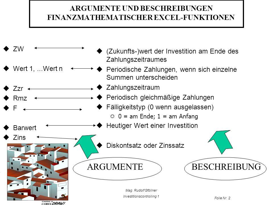 Mag. Rudolf Gföllner Investitionscontrolling 1 Folie Nr. 2 ARGUMENTE UND BESCHREIBUNGEN FINANZMATHEMATISCHER EXCEL-FUNKTIONEN ZW Wert 1,...Wert n Zzr