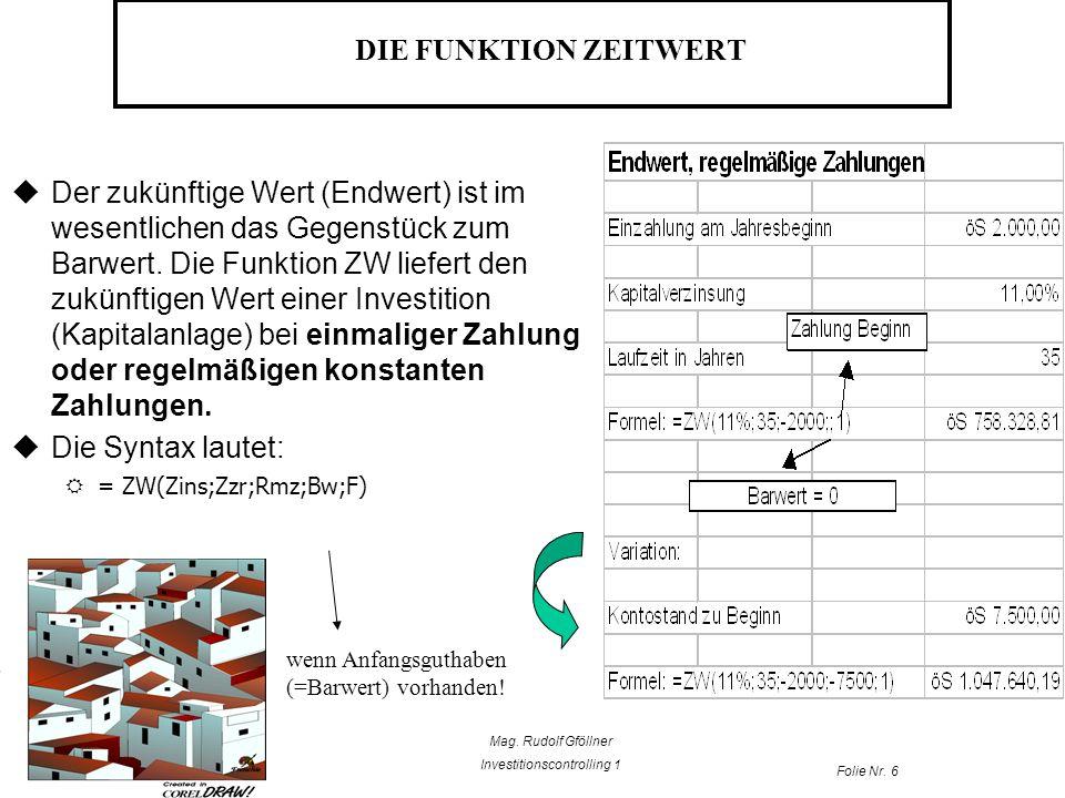 Mag. Rudolf Gföllner Investitionscontrolling 1 Folie Nr. 6 DIE FUNKTION ZEITWERT Der zukünftige Wert (Endwert) ist im wesentlichen das Gegenstück zum