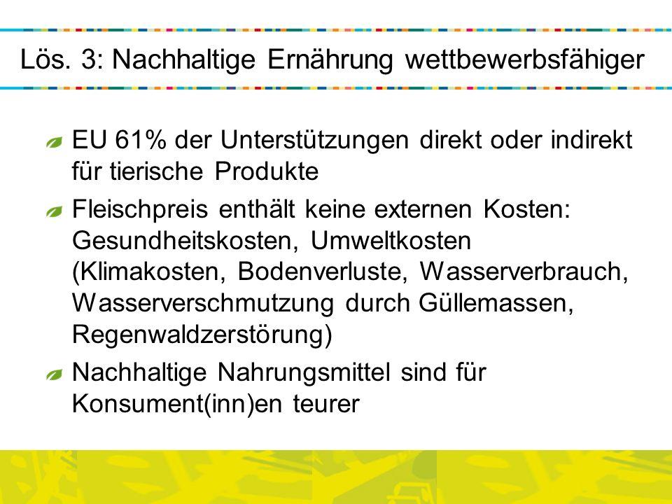 Lös. 3: Nachhaltige Ernährung wettbewerbsfähiger EU 61% der Unterstützungen direkt oder indirekt für tierische Produkte Fleischpreis enthält keine ext