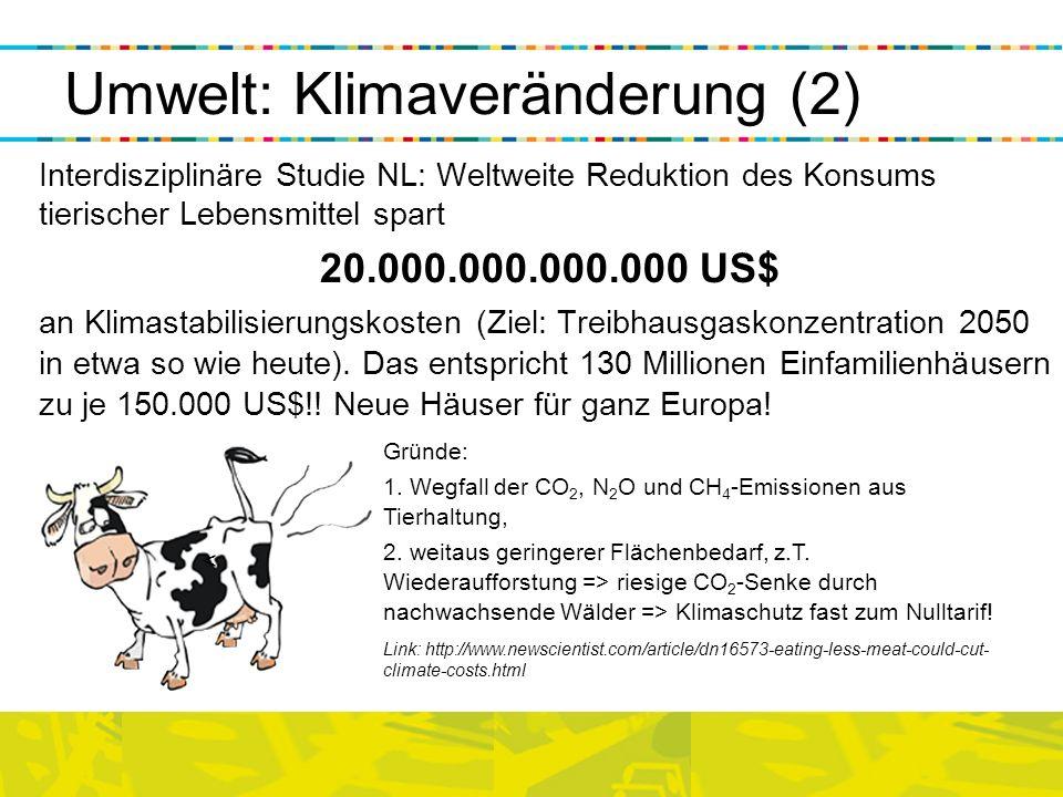 Interdisziplinäre Studie NL: Weltweite Reduktion des Konsums tierischer Lebensmittel spart 20.000.000.000.000 US$ an Klimastabilisierungskosten (Ziel: