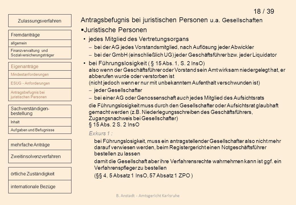 Antragsbefugnis bei juristischen Personen u.a. Gesellschaften Juristische Personen jedes Mitglied des Vertretungsorgans bei der AG jedes Vorstandsmitg
