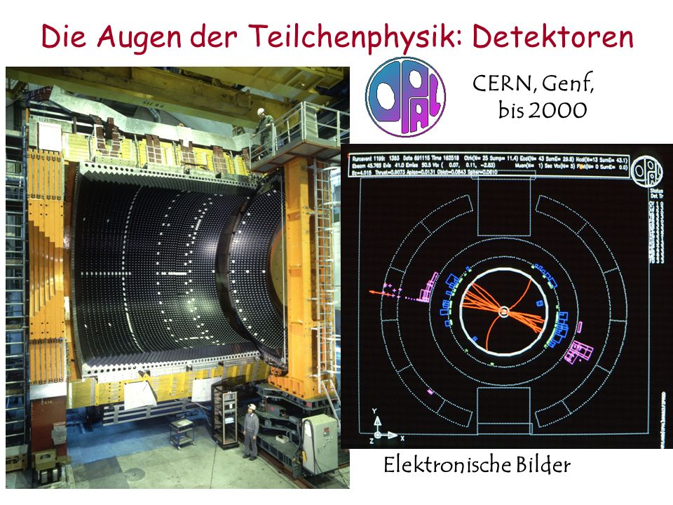 Die Augen der Teilchenphysik: Detektoren Elektronische Bilder CERN, Genf, bis 2000