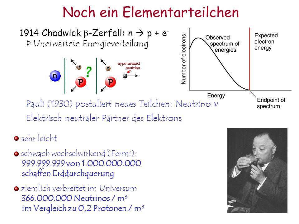 1914 Chadwick -Zerfall: n p + e - Þ Unerwartete Energieverteilung Pauli (1930) postuliert neues Teilchen: Neutrino Elektrisch neutraler Partner des El