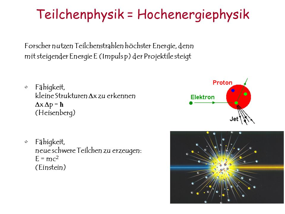 Teilchenphysik = Hochenergiephysik Forscher nutzen Teilchenstrahlen höchster Energie, denn mit steigender Energie E (Impuls p) der Projektile steigt F