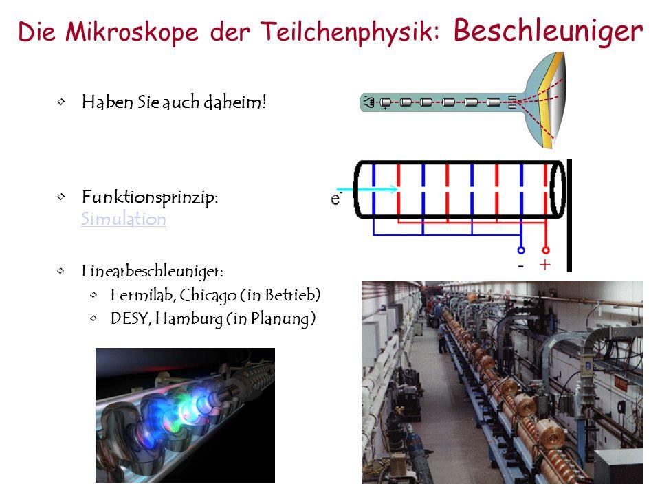 Die starke Kraft Ladung: starke Ladung Arten: 3 Ladungsarten: Farbe, plus jeweilige Antifarbe Botenteilchen: 8 Gluonen Eigenschaften: tragen selber je 1 Farbe und Antifarbe masselos : m=0 Teilchen Up Down Neutrino Elektron Ladung r, b, g r, b, g - - Besonderheiten: –Endliche Reichweite ca 1 fm –Hält p, n und Atomkern zusammen –Makroskopisch nicht beobachtbar, außer im radioaktiven -Zerfall Heliumkerne