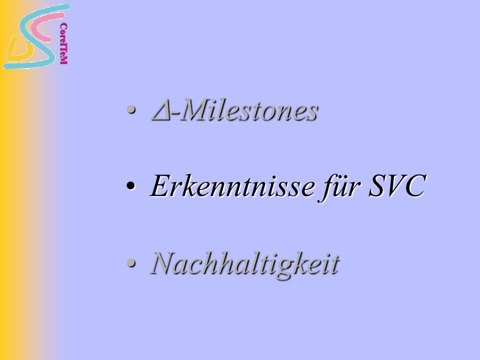 CoreITeM -Milestones -Milestones Erkenntnisse für SVC Erkenntnisse für SVC Nachhaltigkeit Nachhaltigkeit