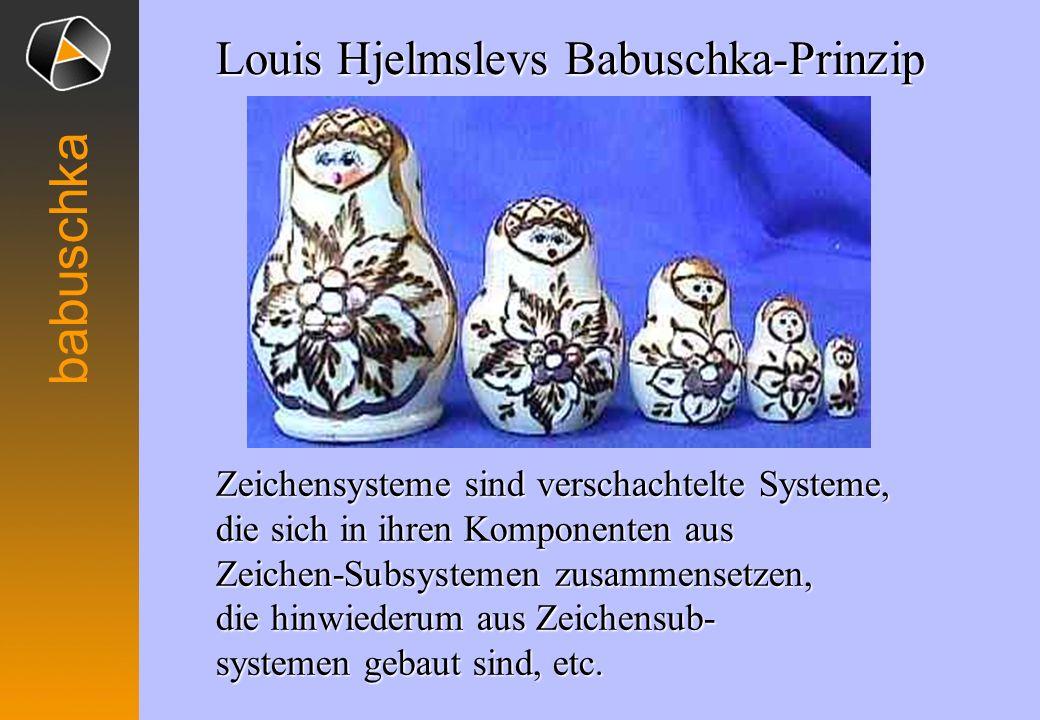 babuschka AusdruckBedeutungInhalt Meta-System AusdruckBedeutungInhalt AusdruckBedeutungInhalt Motivation AusdruckBedeutungInhalt Konnotation Hjelmslevs Babuschka-Prinzip