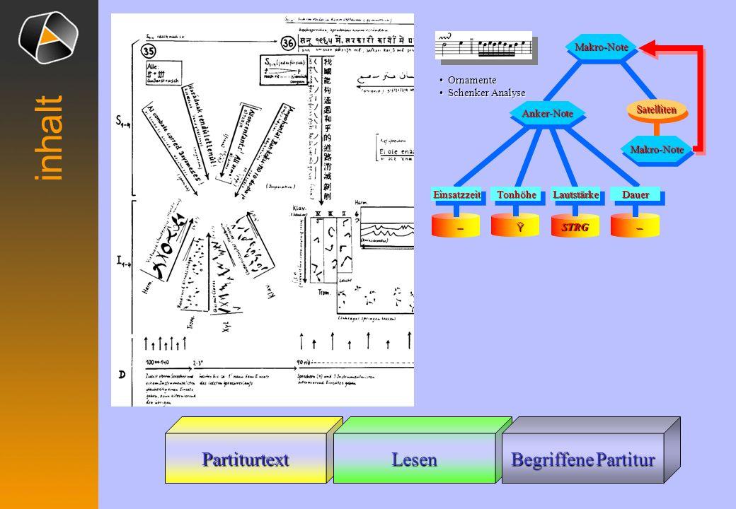 babuschka Louis Hjelmslevs Babuschka-Prinzip Zeichensysteme sind verschachtelte Systeme, die sich in ihren Komponenten aus Zeichen-Subsystemen zusammensetzen, die hinwiederum aus Zeichensub- systemen gebaut sind, etc.