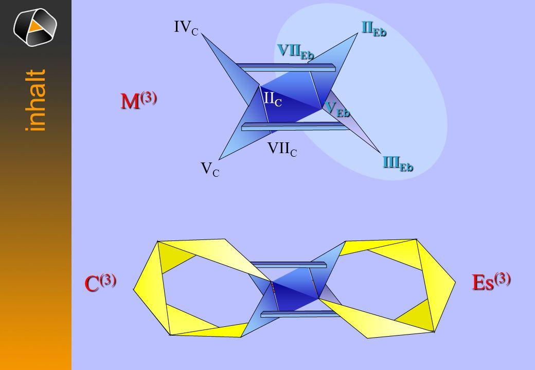 C (3) F (3) B (3) Es (3) As (3) Des (3) Ges (3) H (3) E (3) A (3) D (3) G (3) 12 harmonische Bänder inhalt