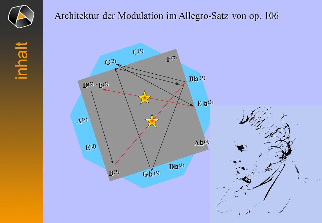 Ludwig van Beethoven: op.106/Allegro/ #188-197 KatastropheEs (3) D (3) ~ h (3) Katastrophe : Es (3) D (3) ~ h (3) inhalt