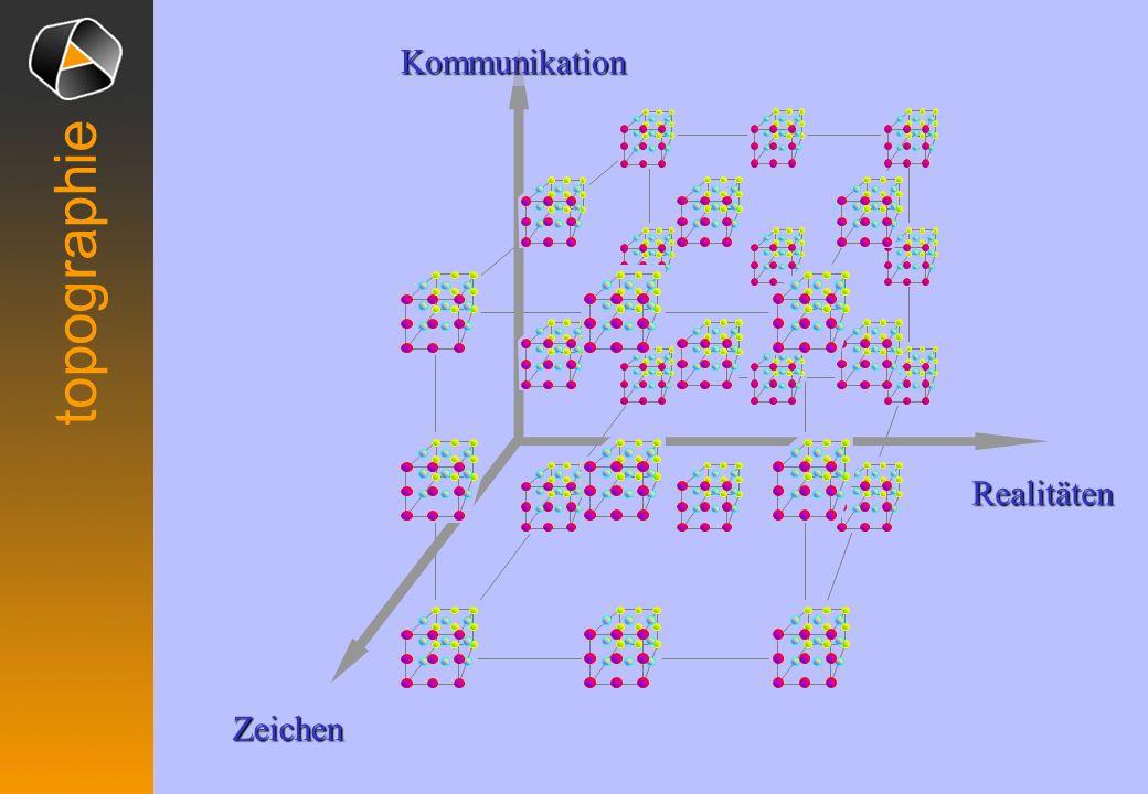topographie Aisthesis: Zuhörer Neutrales Level: Einspielung (z.B. CD) Poiesis: Interpret