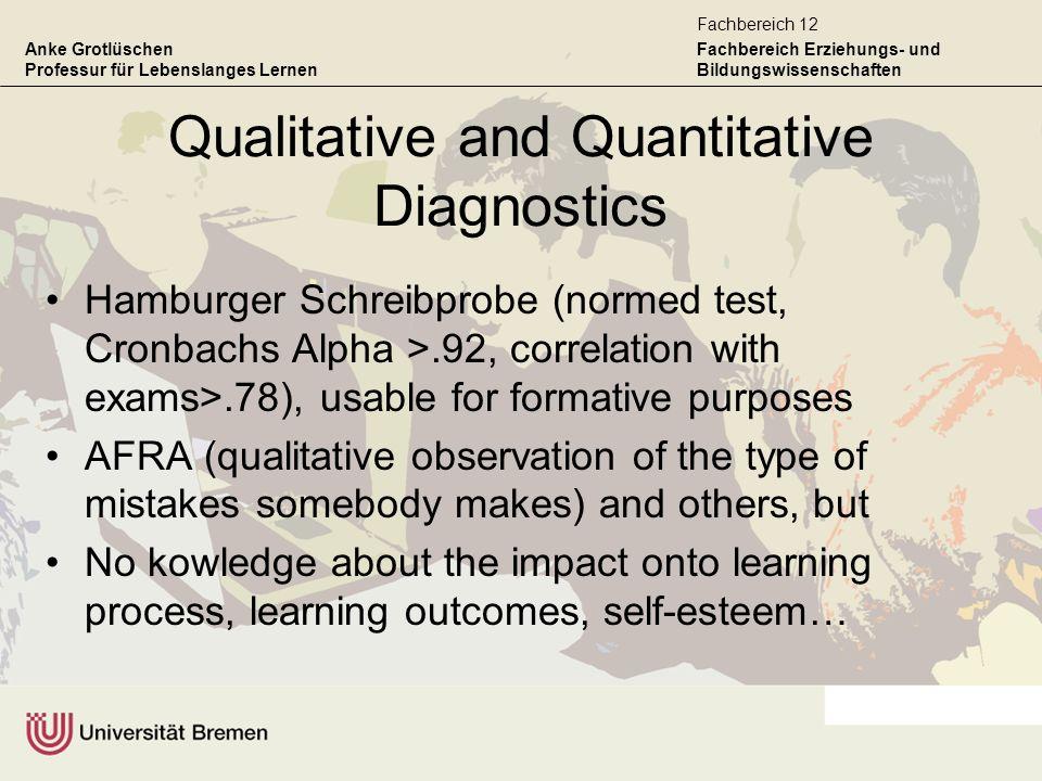 Anke Grotlüschen Professur für Lebenslanges Lernen Fachbereich Erziehungs- und Bildungswissenschaften Fachbereich 12 Qualitative and Quantitative Diag