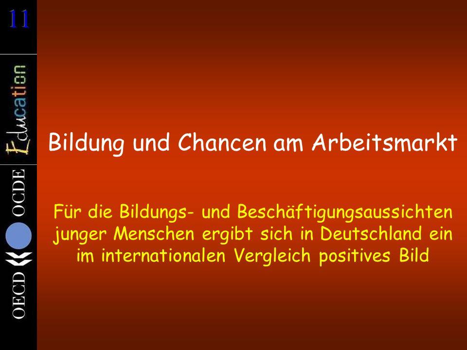 Bildung und Chancen am Arbeitsmarkt Für die Bildungs- und Beschäftigungsaussichten junger Menschen ergibt sich in Deutschland ein im internationalen Vergleich positives Bild