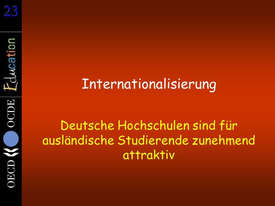 Internationalisierung Deutsche Hochschulen sind für ausländische Studierende zunehmend attraktiv