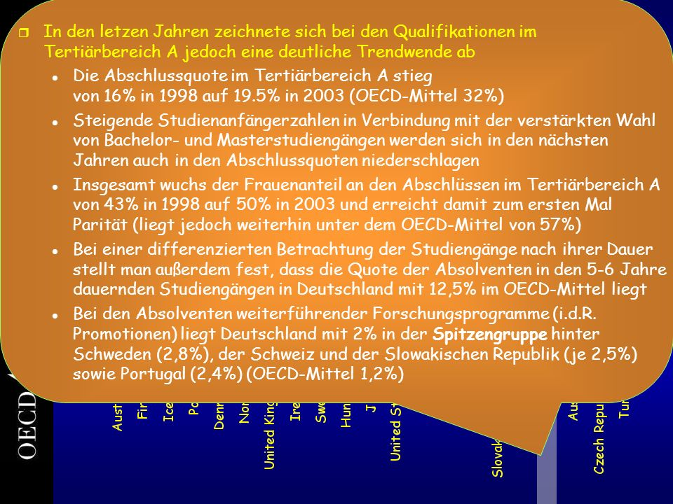 Tertiary-type A graduation rates, by duration (2003) Percentage of graduates to the population at the typical age of graduation % r In den letzen Jahr