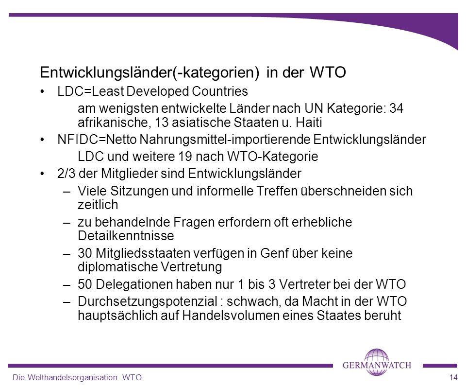 Die Welthandelsorganisation WTO14 Entwicklungsländer(-kategorien) in der WTO LDC=Least Developed Countries am wenigsten entwickelte Länder nach UN Kat