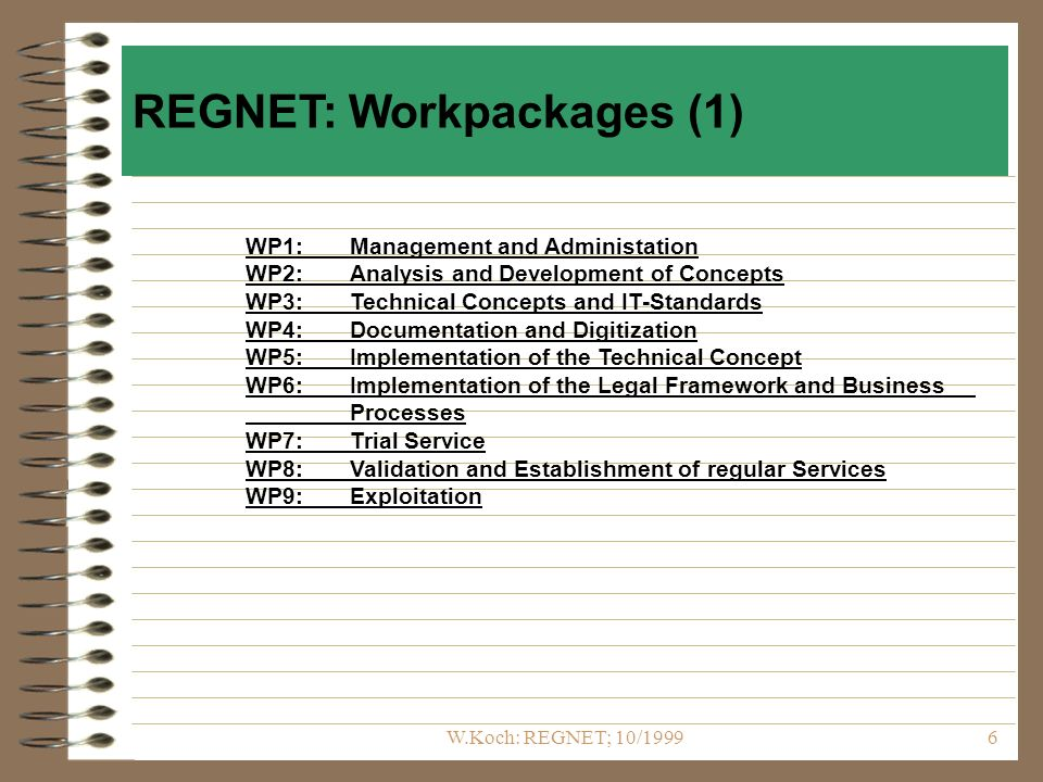 W.Koch: REGNET; 10/19996 WP1:Management and Administation WP2:Analysis and Development of Concepts WP3:Technical Concepts and IT-Standards WP4:Documentation and Digitization WP5:Implementation of the Technical Concept WP6:Implementation of the Legal Framework and Business Processes WP7:Trial Service WP8:Validation and Establishment of regular Services WP9:Exploitation REGNET: Workpackages (1)