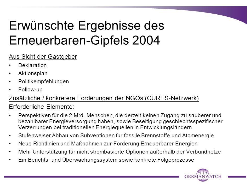 Erwünschte Ergebnisse des Erneuerbaren-Gipfels 2004 Aus Sicht der Gastgeber Deklaration Aktionsplan Politikempfehlungen Follow-up Zusätzliche / konkre