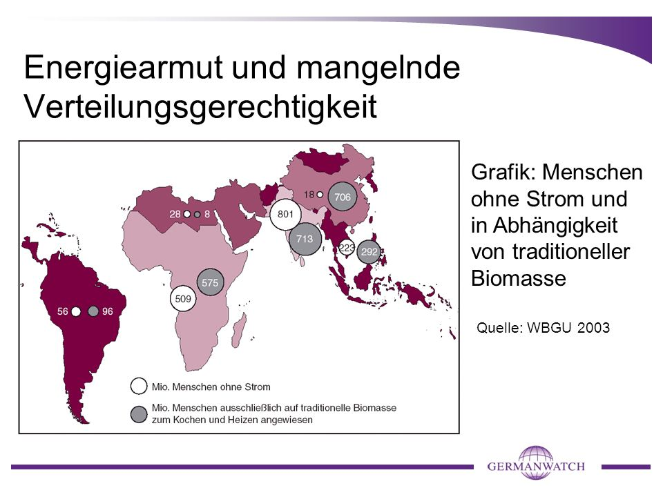 Energiearmut und mangelnde Verteilungsgerechtigkeit Grafik: Menschen ohne Strom und in Abhängigkeit von traditioneller Biomasse Quelle: WBGU 2003