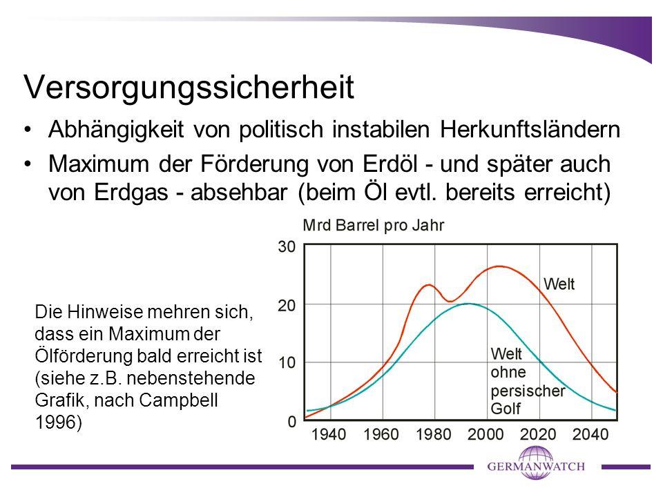Versorgungssicherheit Abhängigkeit von politisch instabilen Herkunftsländern Maximum der Förderung von Erdöl - und später auch von Erdgas - absehbar (