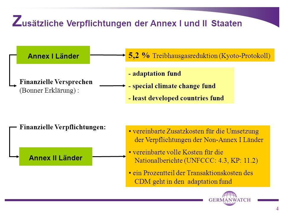 4 Z usätzliche Verpflichtungen der Annex I und II Staaten Annex I Länder 5,2 % Treibhausgasreduktion (Kyoto-Protokoll) Finanzielle Verpflichtungen: Annex II Länder Finanzielle Versprechen (Bonner Erklärung) : vereinbarte Zusatzkosten für die Umsetzung der Verpflichtungen der Non-Annex I Länder vereinbarte volle Kosten für die Nationalberichte (UNFCCC: 4.3, KP: 11.2) ein Prozentteil der Transaktionskosten des CDM geht in den adaptation fund - adaptation fund - special climate change fund - least developed countries fund
