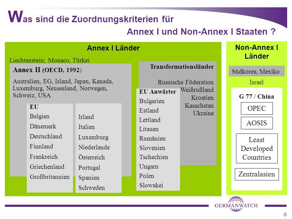 6 W as sind die Zuordnungskriterien für Annex I und Non-Annex I Staaten .