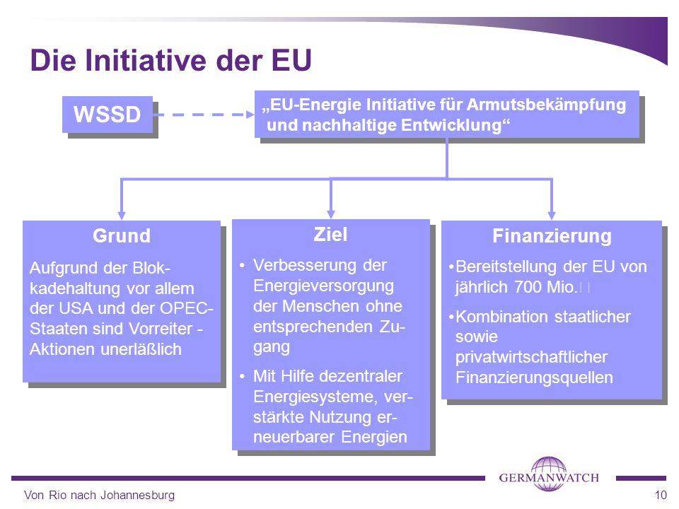 Von Rio nach Johannesburg10 Die Initiative der EU WSSD EU-Energie Initiative für Armutsbekämpfung und nachhaltige Entwicklung EU-Energie Initiative fü