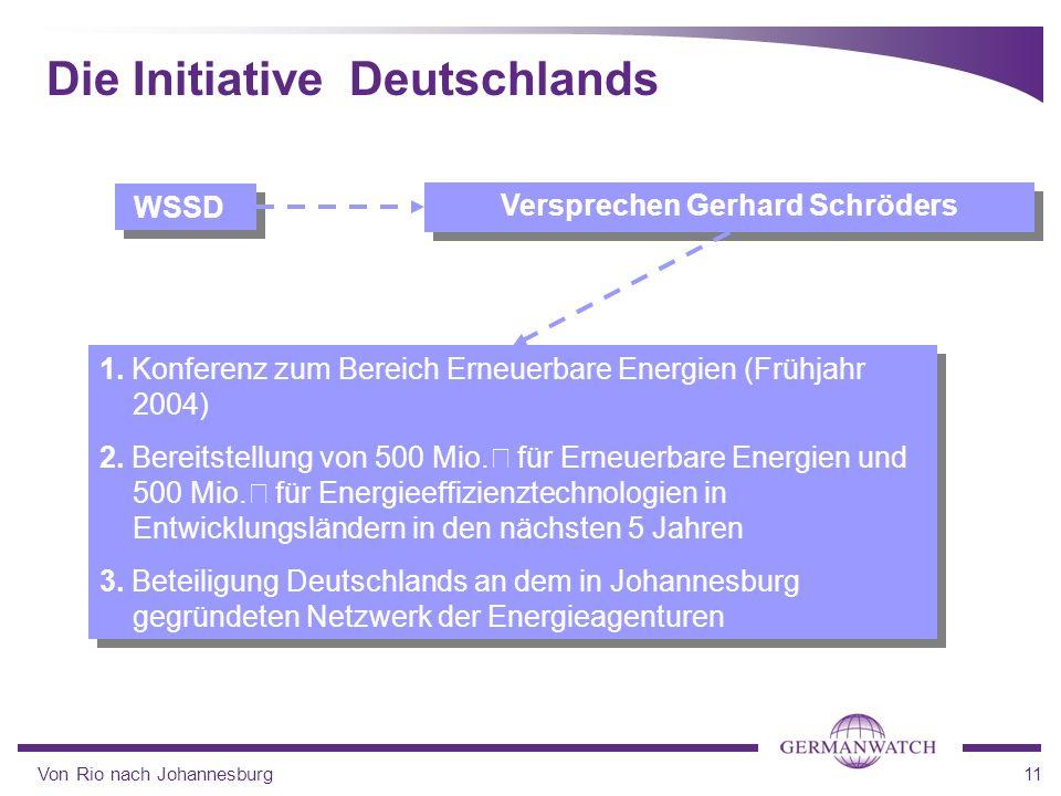 Von Rio nach Johannesburg11 Die Initiative Deutschlands WSSD 1. Konferenz zum Bereich Erneuerbare Energien (Frühjahr 2004) 2. Bereitstellung von 500 M