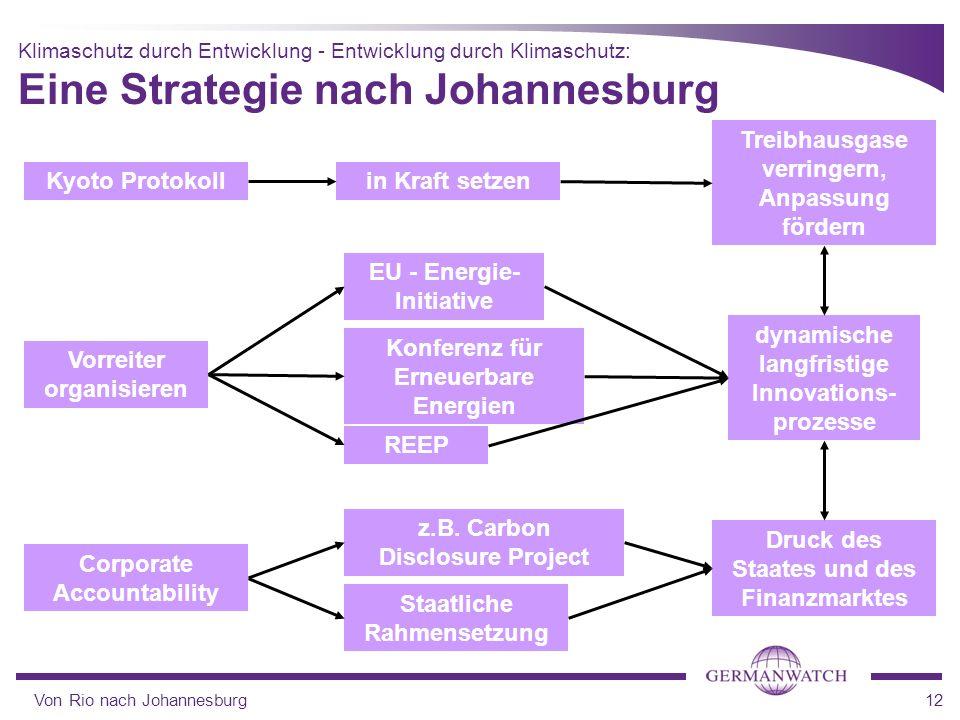Von Rio nach Johannesburg12 Klimaschutz durch Entwicklung - Entwicklung durch Klimaschutz: Eine Strategie nach Johannesburg Konferenz für Erneuerbare