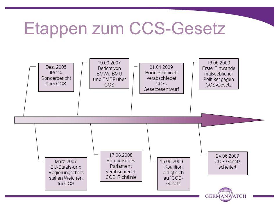 Etappen zum CCS-Gesetz Dez.