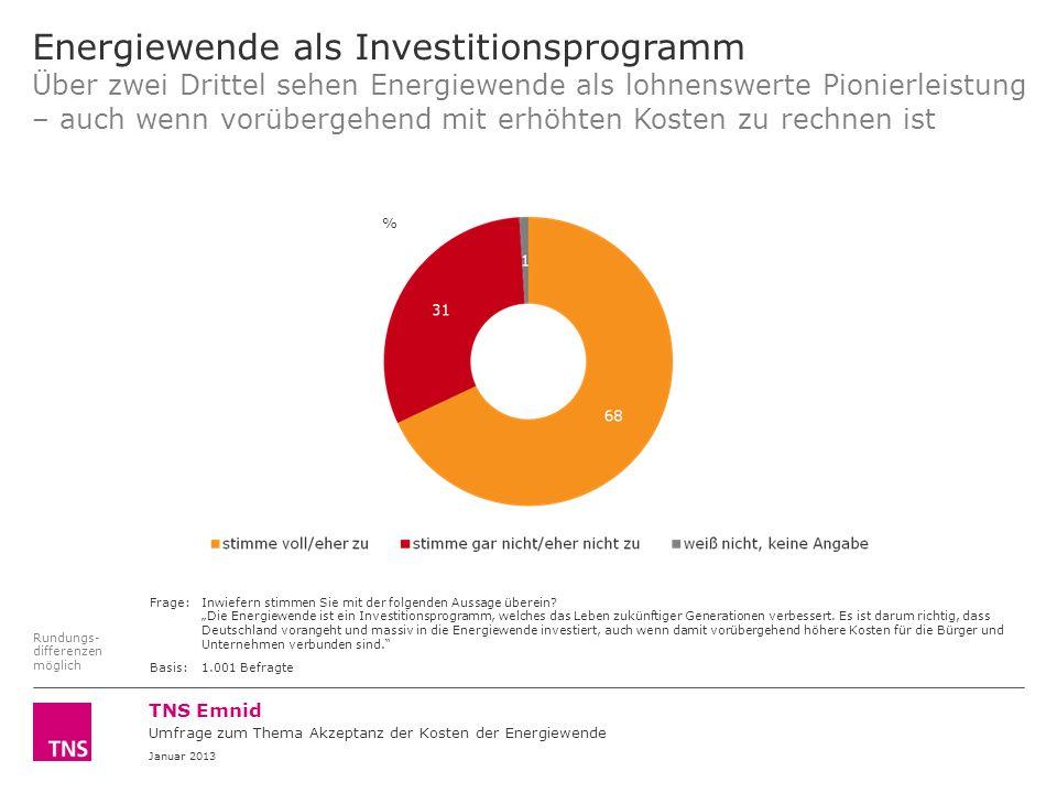 Januar 2013 TNS Emnid Umfrage zum Thema Akzeptanz der Kosten der Energiewende Energiewende als Investitionsprogramm Frage:Inwiefern stimmen Sie mit der folgenden Aussage überein.