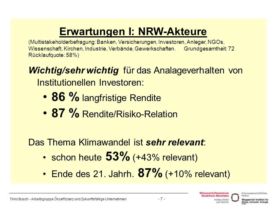 Timo Busch - Arbeitsgruppe Ökoeffizienz und Zukunftsfähige Unternehmen - 7 - Erwartungen I: NRW-Akteure Wichtig/sehr wichtig für das Analageverhalten von Institutionellen Investoren: 86 % langfristige Rendite 87 % Rendite/Risiko-Relation Das Thema Klimawandel ist sehr relevant: schon heute 53% (+43% relevant) Ende des 21.