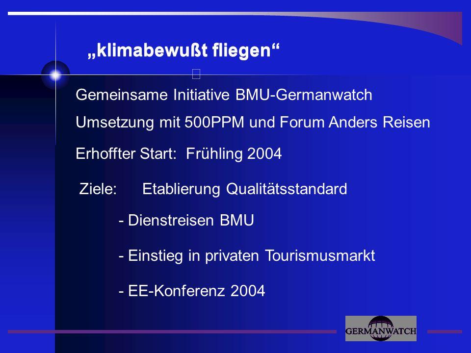 klimabewußt fliegen Gemeinsame Initiative BMU-Germanwatch Umsetzung mit 500PPM und Forum Anders Reisen Erhoffter Start: Frühling 2004 Etablierung QualitätsstandardZiele: - Einstieg in privaten Tourismusmarkt - Dienstreisen BMU - EE-Konferenz 2004