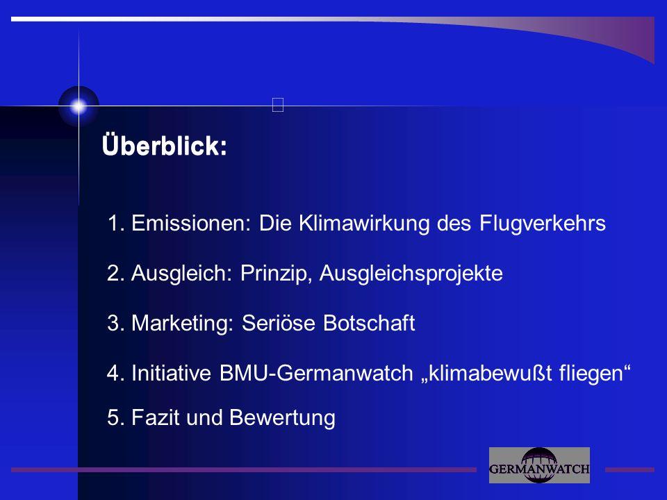 5. Fazit und Bewertung Überblick: 3. Marketing: Seriöse Botschaft 2. Ausgleich: Prinzip, Ausgleichsprojekte 1. Emissionen: Die Klimawirkung des Flugve