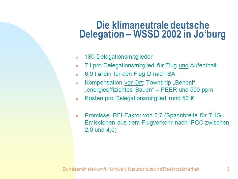 Bundesministerium für Umwelt, Naturschutz und Reaktorsicherheit3 Die klimaneutrale deutsche Delegation – WSSD 2002 in Joburg n 180 Delegationsmitglied