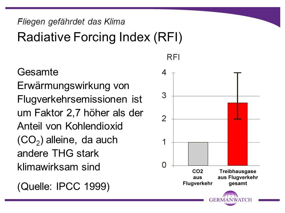 Radiative Forcing Index (RFI) Gesamte Erwärmungswirkung von Flugverkehrsemissionen ist um Faktor 2,7 höher als der Anteil von Kohlendioxid (CO 2 ) all