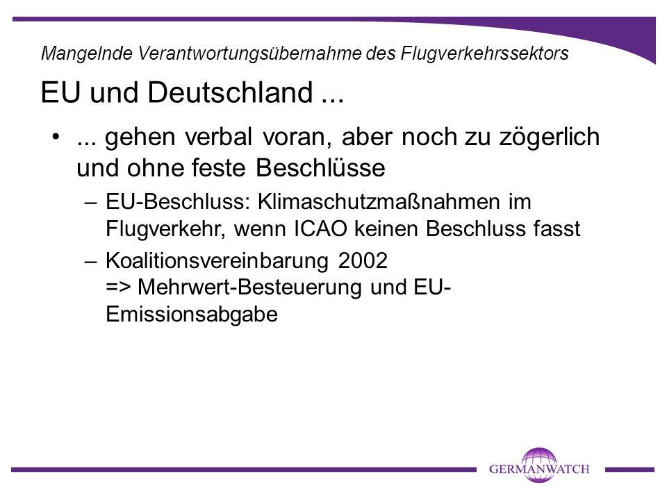 ... gehen verbal voran, aber noch zu zögerlich und ohne feste Beschlüsse –EU-Beschluss: Klimaschutzmaßnahmen im Flugverkehr, wenn ICAO keinen Beschlus