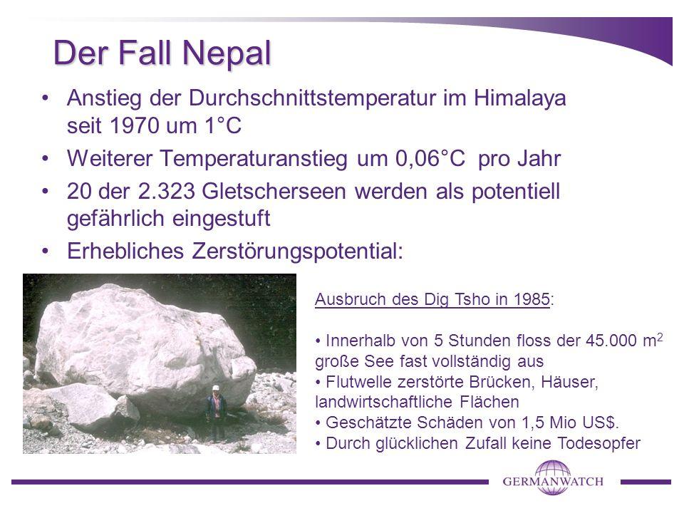 Der Fall Nepal Anstieg der Durchschnittstemperatur im Himalaya seit 1970 um 1°C Weiterer Temperaturanstieg um 0,06°C pro Jahr 20 der 2.323 Gletscherseen werden als potentiell gefährlich eingestuft Erhebliches Zerstörungspotential: Ausbruch des Dig Tsho in 1985: Innerhalb von 5 Stunden floss der 45.000 m 2 große See fast vollständig aus Flutwelle zerstörte Brücken, Häuser, landwirtschaftliche Flächen Geschätzte Schäden von 1,5 Mio US$.