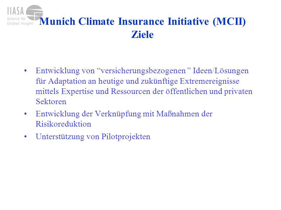 Munich Climate Insurance Initiative (MCII) Ziele Entwicklung von versicherungsbezogenen Ideen/Lösungen für Adaptation an heutige und zukünftige Extrem
