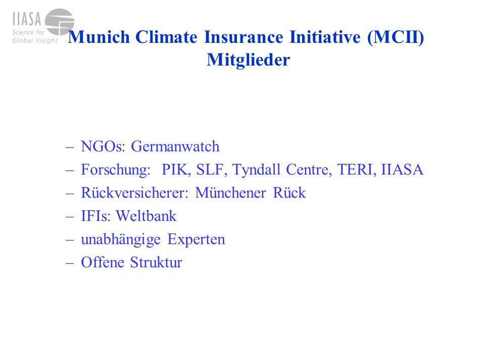 Munich Climate Insurance Initiative (MCII) Mitglieder –NGOs: Germanwatch –Forschung: PIK, SLF, Tyndall Centre, TERI, IIASA –Rückversicherer: Münchener
