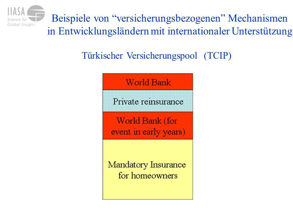 Beispiele von versicherungsbezogenen Mechanismen in Entwicklungsländern mit internationaler Unterstützung Türkischer Versicherungspool (TCIP)