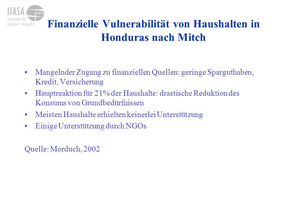 Finanzielle Vulnerabilität von Haushalten in Honduras nach Mitch Mangelnder Zugang zu finanziellen Quellen: geringe Sparguthaben, Kredit, Versicherung