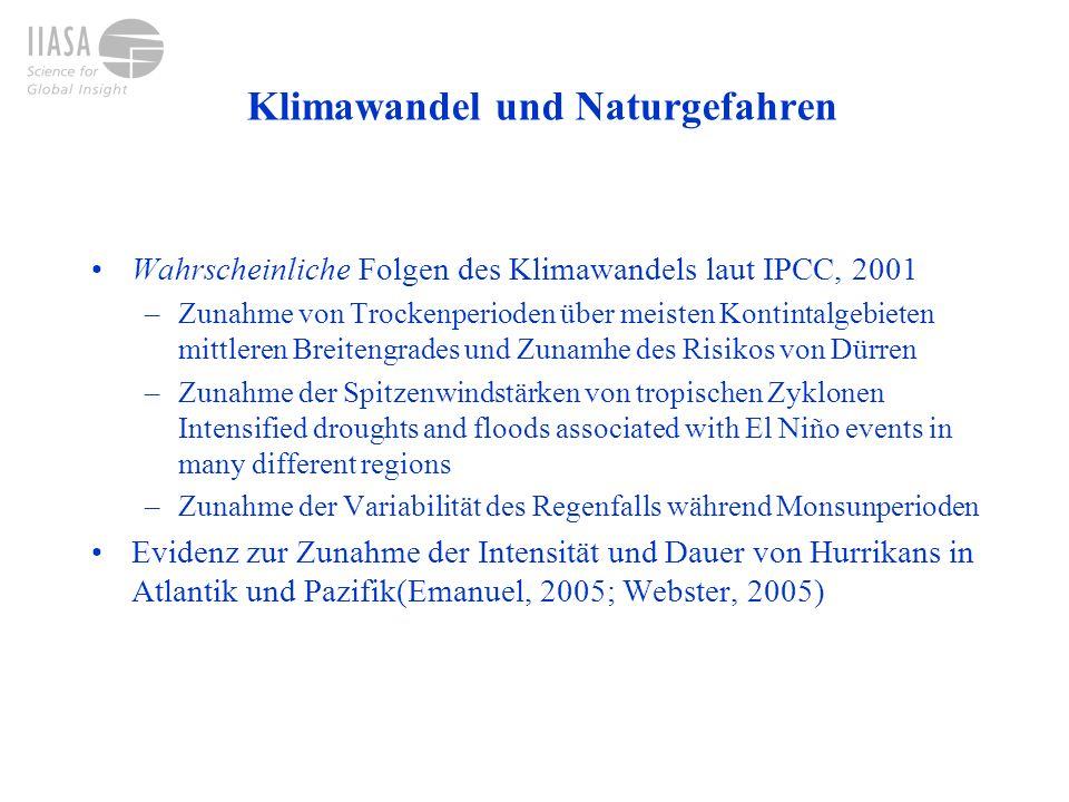 Klimawandel und Naturgefahren Wahrscheinliche Folgen des Klimawandels laut IPCC, 2001 –Zunahme von Trockenperioden über meisten Kontintalgebieten mitt