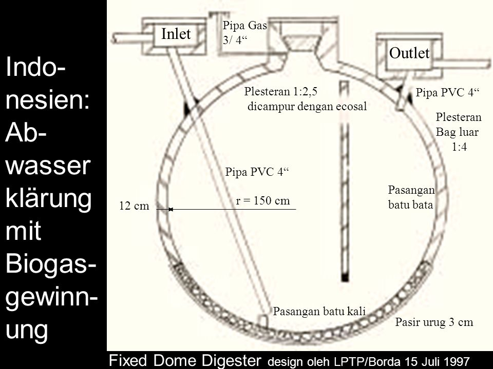Indo- nesien: Ab- wasser klärung mit Biogas- gewinn- ung Fixed Dome Digester design oleh LPTP/Borda 15 Juli 1997 Inlet Outlet Pipa PVC 4 Pipa Gas 3/ 4 Pasangan batu kali Pasangan batu bata Pasir urug 3 cm Plesteran 1:2,5 dicampur dengan ecosal Plesteran Bag luar 1:4 r = 150 cm 12 cm