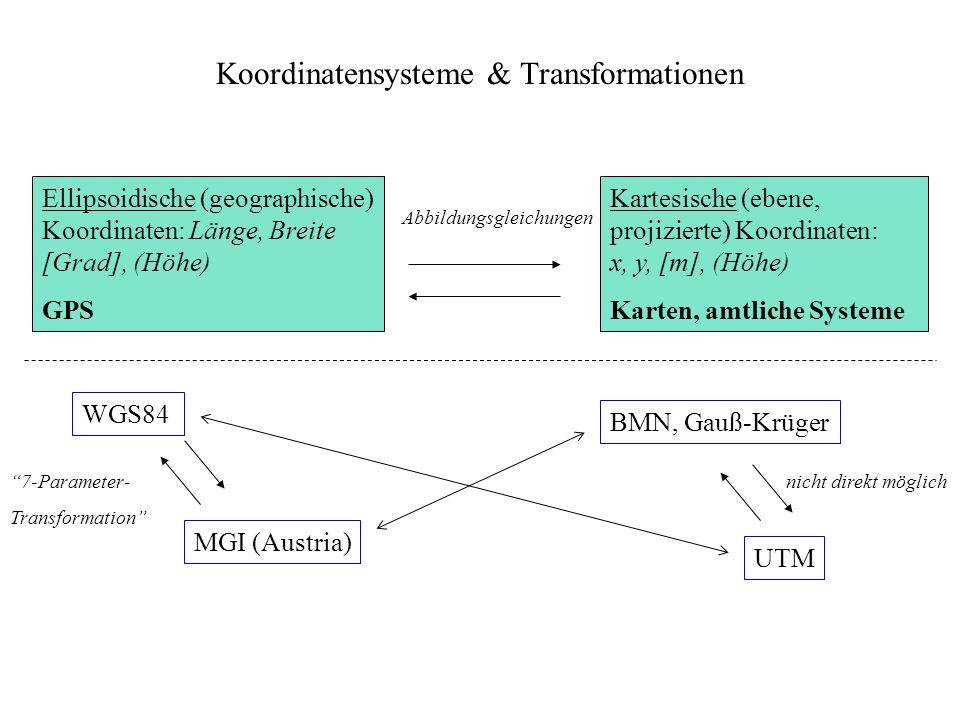 Koordinatensysteme & Transformationen Ellipsoidische (geographische) Koordinaten: Länge, Breite [Grad], (Höhe) GPS Kartesische (ebene, projizierte) Ko