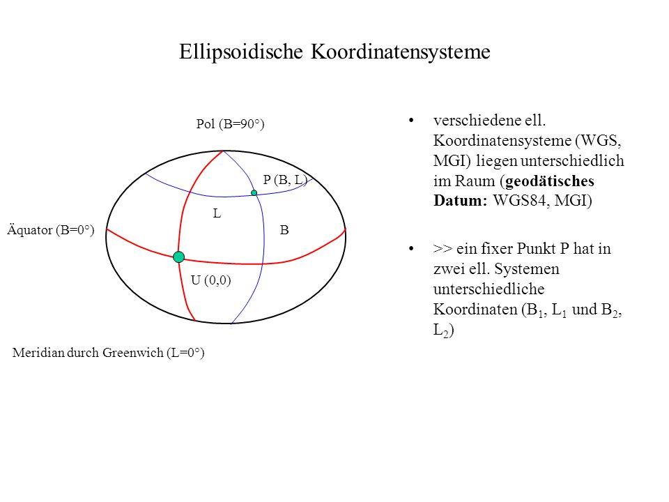 Ellipsoidische Koordinatensysteme Äquator (B=0°) Pol (B=90°) Meridian durch Greenwich (L=0°) P (B, L) L B verschiedene ell. Koordinatensysteme (WGS, M