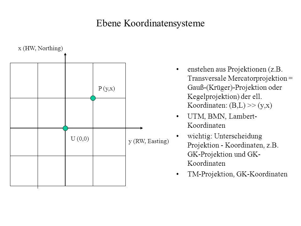 Ebene Koordinatensysteme enstehen aus Projektionen (z.B. Transversale Mercatorprojektion = Gauß-(Krüger)-Projektion oder Kegelprojektion) der ell. Koo