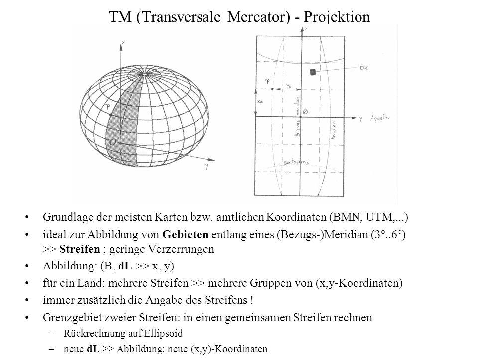 TM (Transversale Mercator) - Projektion Grundlage der meisten Karten bzw. amtlichen Koordinaten (BMN, UTM,...) ideal zur Abbildung von Gebieten entlan