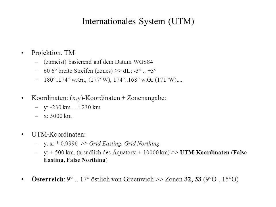 Internationales System (UTM) Projektion: TM –(zumeist) basierend auf dem Datum WGS84 –60 6° breite Streifen (zones) >> dL: -3°.. +3° –180°..174° w.Gr.